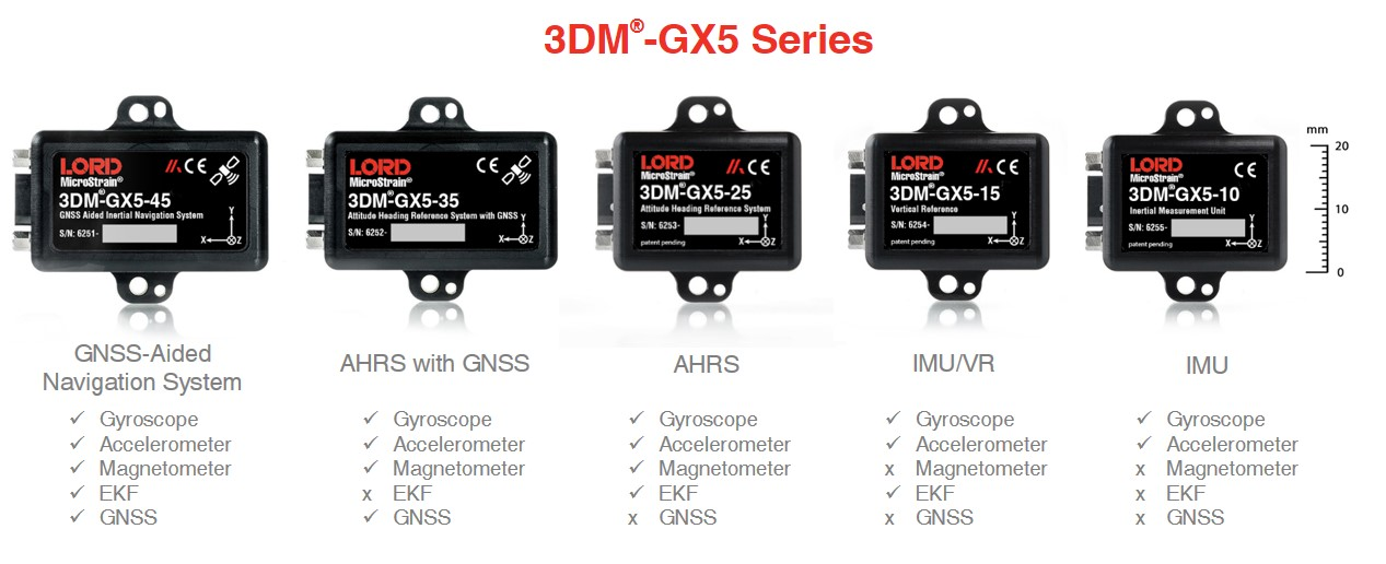 3DM-GX5 Product Line