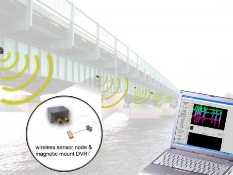 Civil-Structure-Wireless-Strain-Monitoring