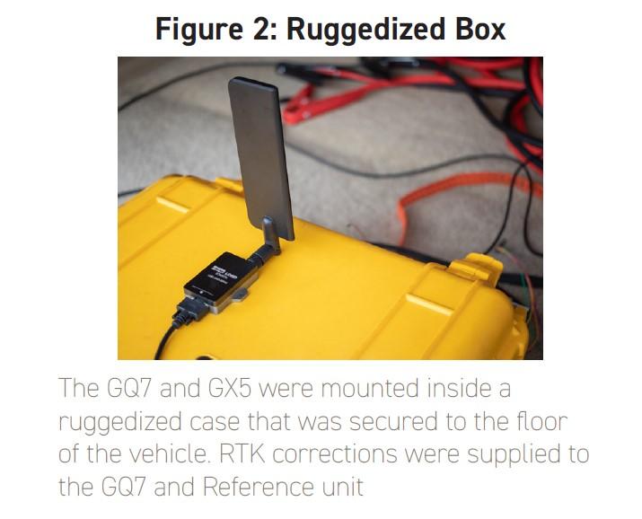 Fig 2 Ruggedized box