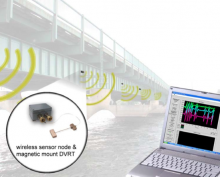 Civil Structure Strain Monitoring with Power-Efficient, High-Speed Wireless Sens