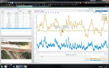 SensorCloud wireless bridge health monitoring