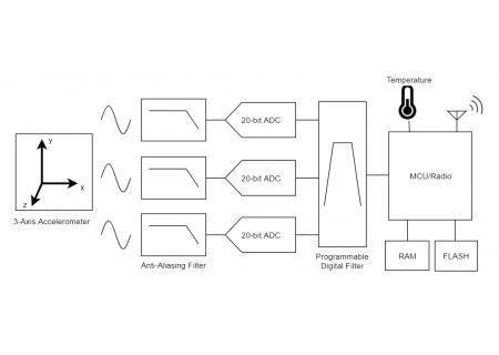 G-Link-200 electrical block diagram