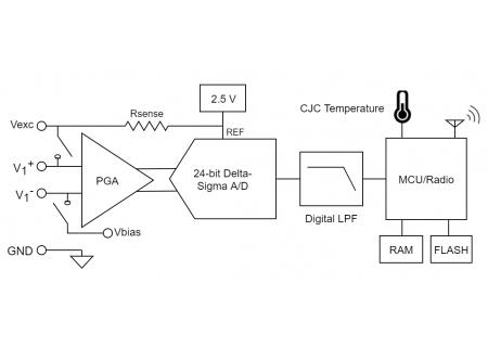 TC-Link-200-OEM - electrical block diagram