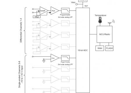 V-Link-200 electrical block diagram