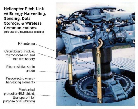 Energy Harvesting Wireless Sensors For Helicopter Damage
